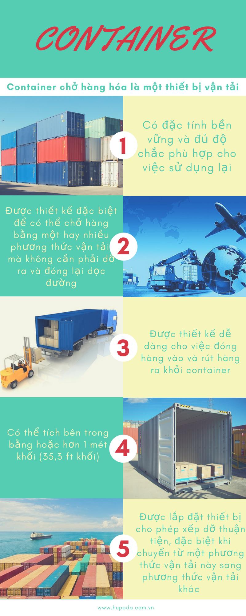 ra-doi-container